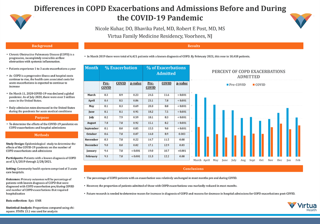 18_Kuhar_COPD and COVID
